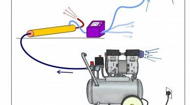 Naučnici izumili jednostavan aparat za kiseonik