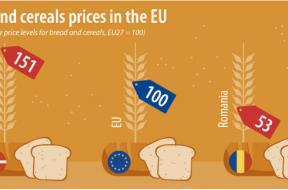 Screenshot_2020-08-25 Hljeb i žitarice prošle godine bili skuplji u Hrvatskoj nego u Njemačkoj